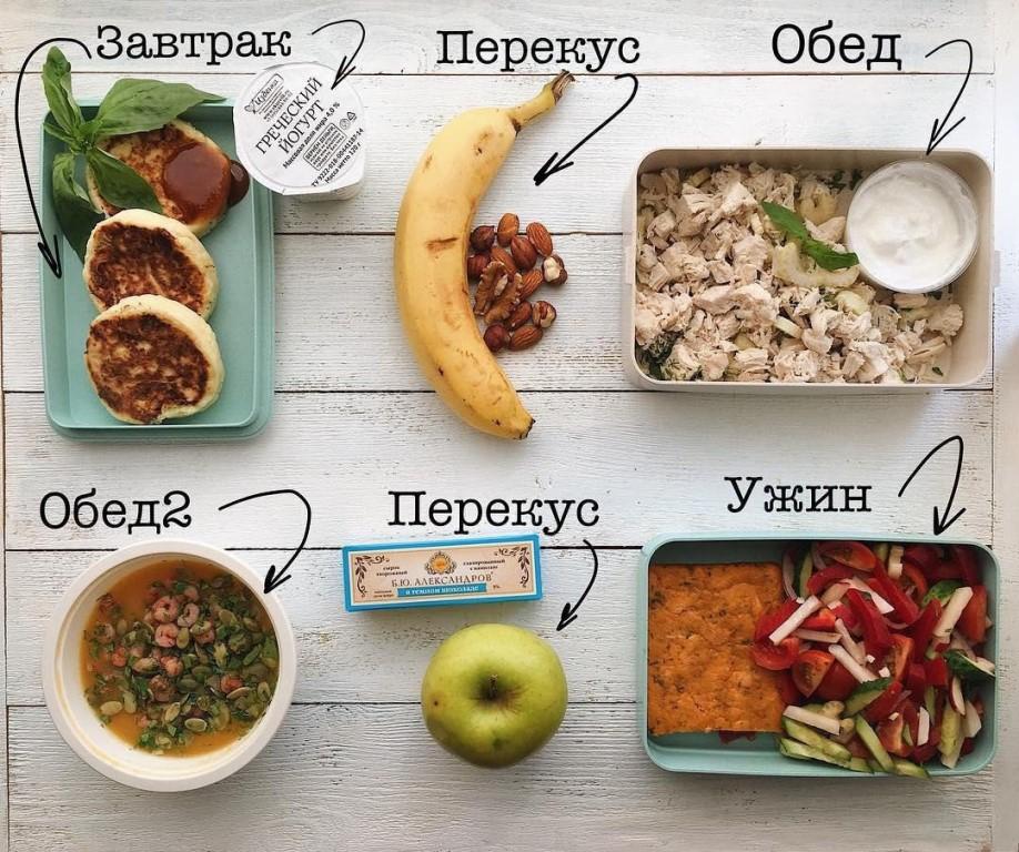 Образцы Правильного Питания
